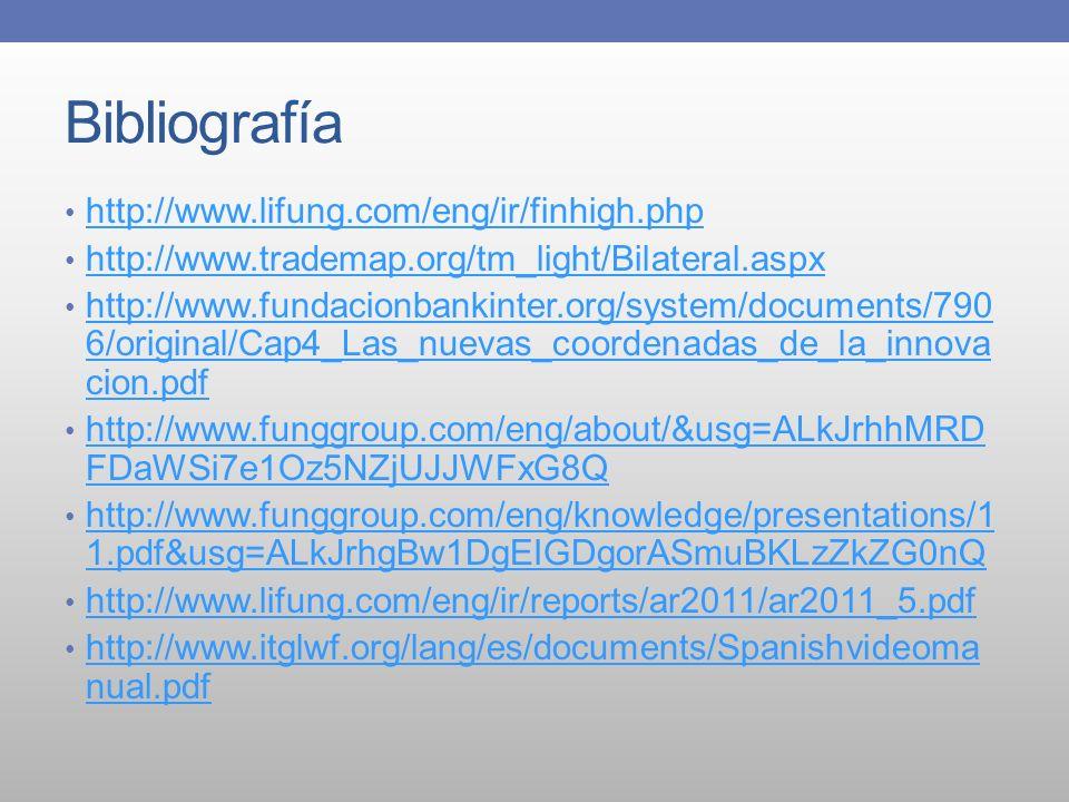 Bibliografía http://www.lifung.com/eng/ir/finhigh.php