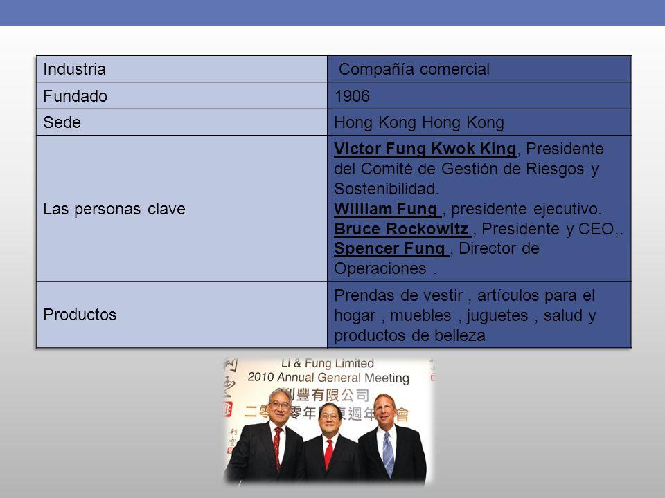 IndustriaCompañía comercial. Fundado. 1906. Sede. Hong Kong Hong Kong. Las personas clave.