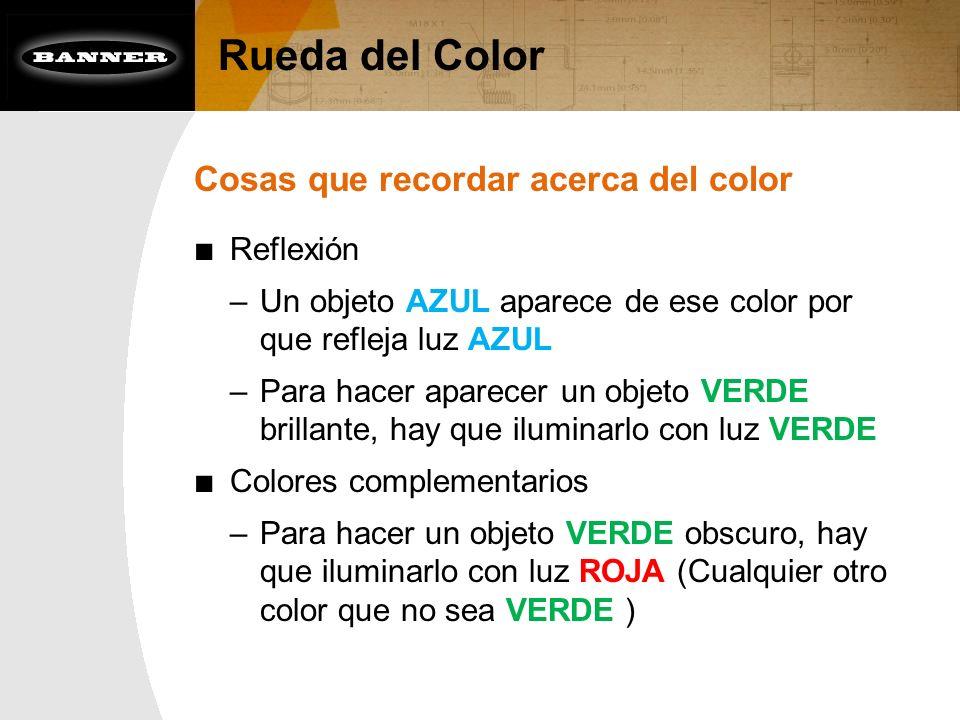 Rueda del Color Cosas que recordar acerca del color Reflexión