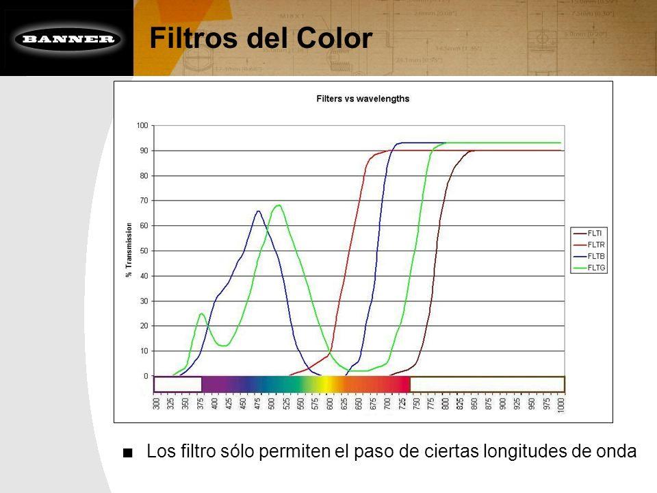 Filtros del Color Los filtro sólo permiten el paso de ciertas longitudes de onda