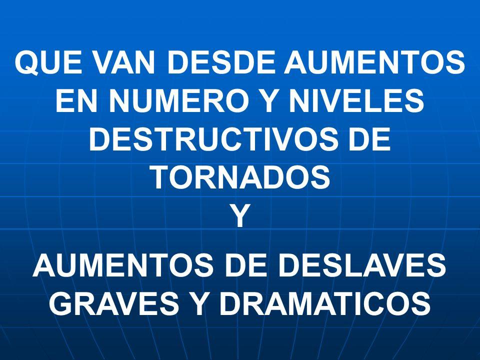 QUE VAN DESDE AUMENTOS EN NUMERO Y NIVELES DESTRUCTIVOS DE TORNADOS