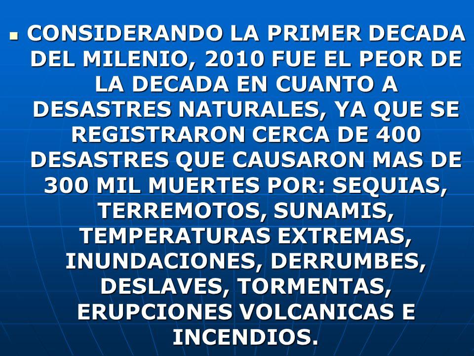 CONSIDERANDO LA PRIMER DECADA DEL MILENIO, 2010 FUE EL PEOR DE LA DECADA EN CUANTO A DESASTRES NATURALES, YA QUE SE REGISTRARON CERCA DE 400 DESASTRES QUE CAUSARON MAS DE 300 MIL MUERTES POR: SEQUIAS, TERREMOTOS, SUNAMIS, TEMPERATURAS EXTREMAS, INUNDACIONES, DERRUMBES, DESLAVES, TORMENTAS, ERUPCIONES VOLCANICAS E INCENDIOS.