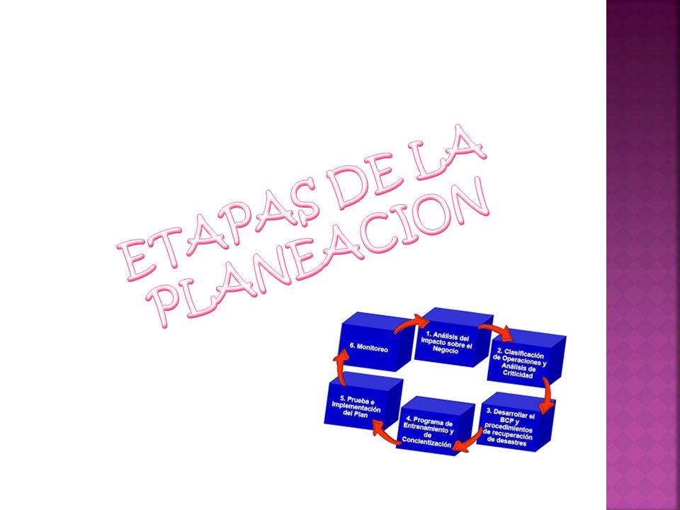 ETAPAS DE LA PLANEACION