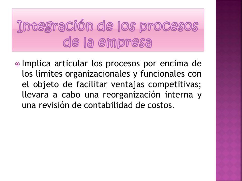 Integración de los procesos de la empresa