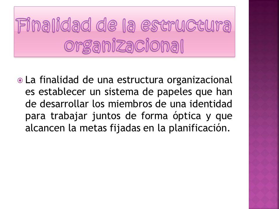 Finalidad de la estructura organizacional