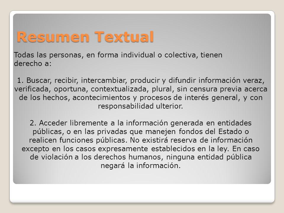 Resumen Textual Todas las personas, en forma individual o colectiva, tienen. derecho a: