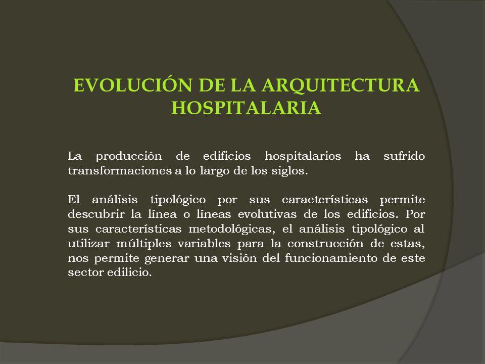 EVOLUCIÓN DE LA ARQUITECTURA HOSPITALARIA