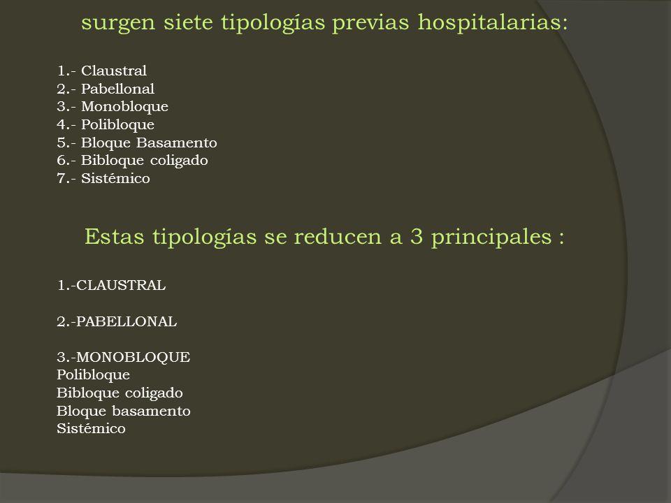 surgen siete tipologías previas hospitalarias: