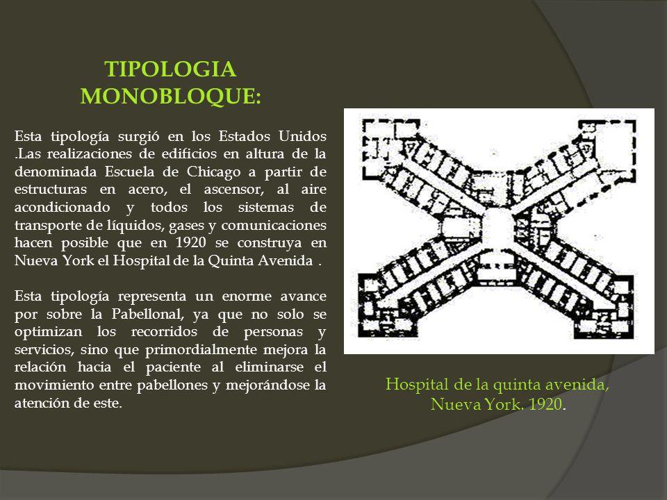 TIPOLOGIA MONOBLOQUE: