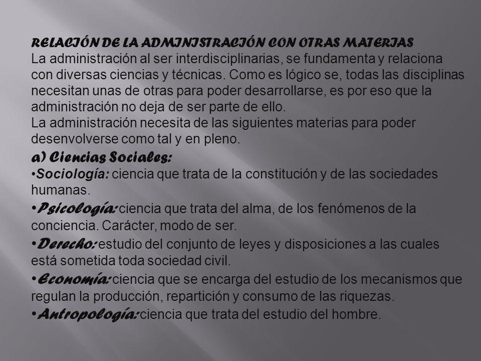 Antropología: ciencia que trata del estudio del hombre.