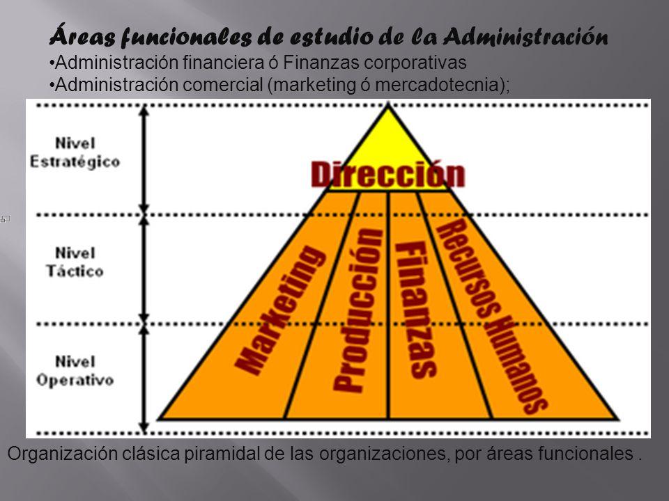 Áreas funcionales de estudio de la Administración