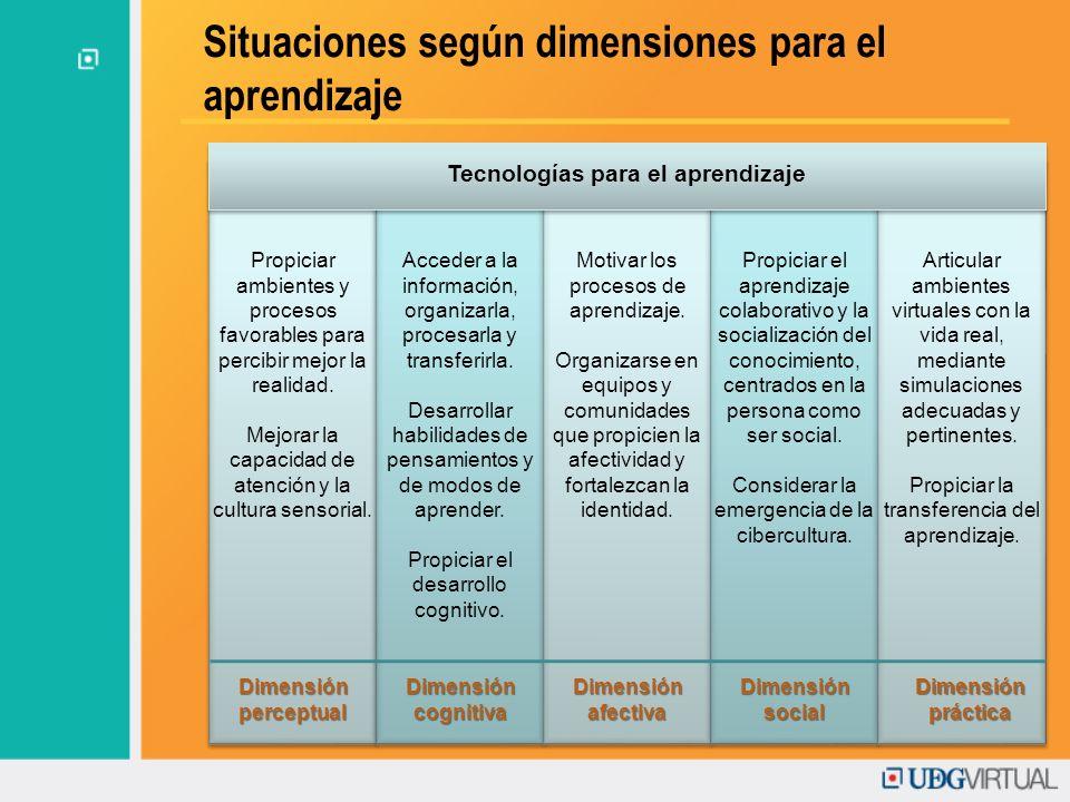 Situaciones según dimensiones para el aprendizaje
