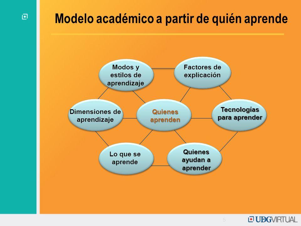 Modelo académico a partir de quién aprende