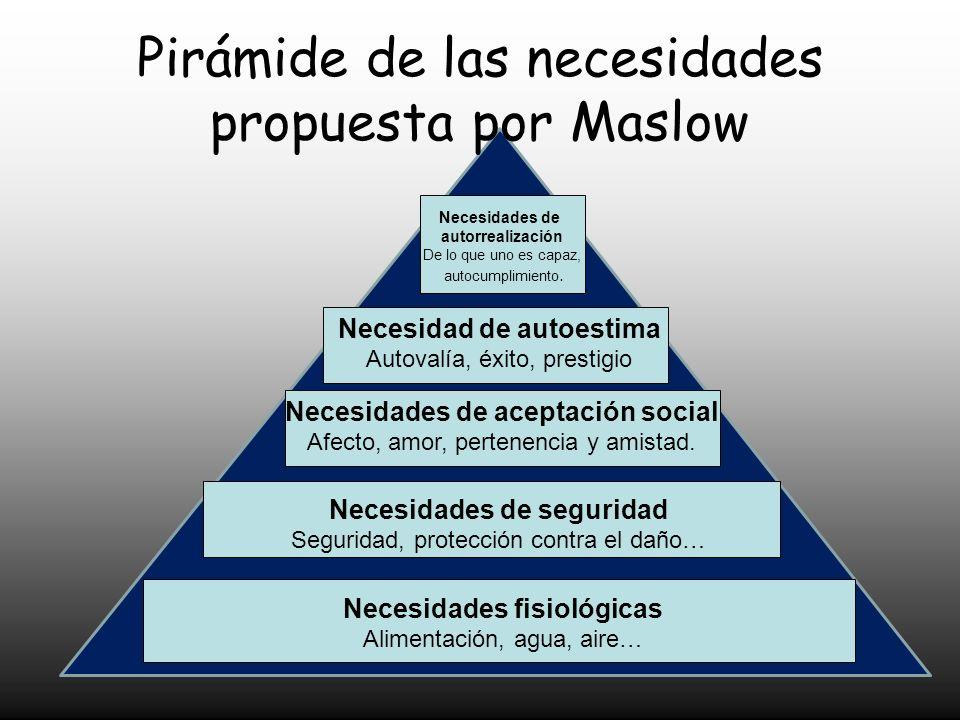 Pirámide de las necesidades propuesta por Maslow