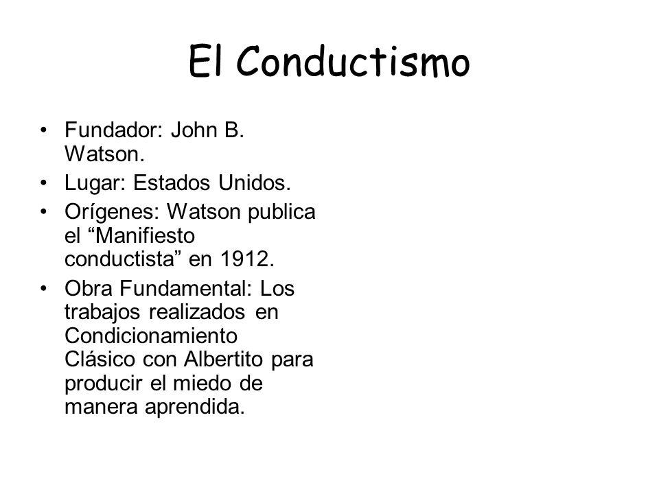 El Conductismo Fundador: John B. Watson. Lugar: Estados Unidos.