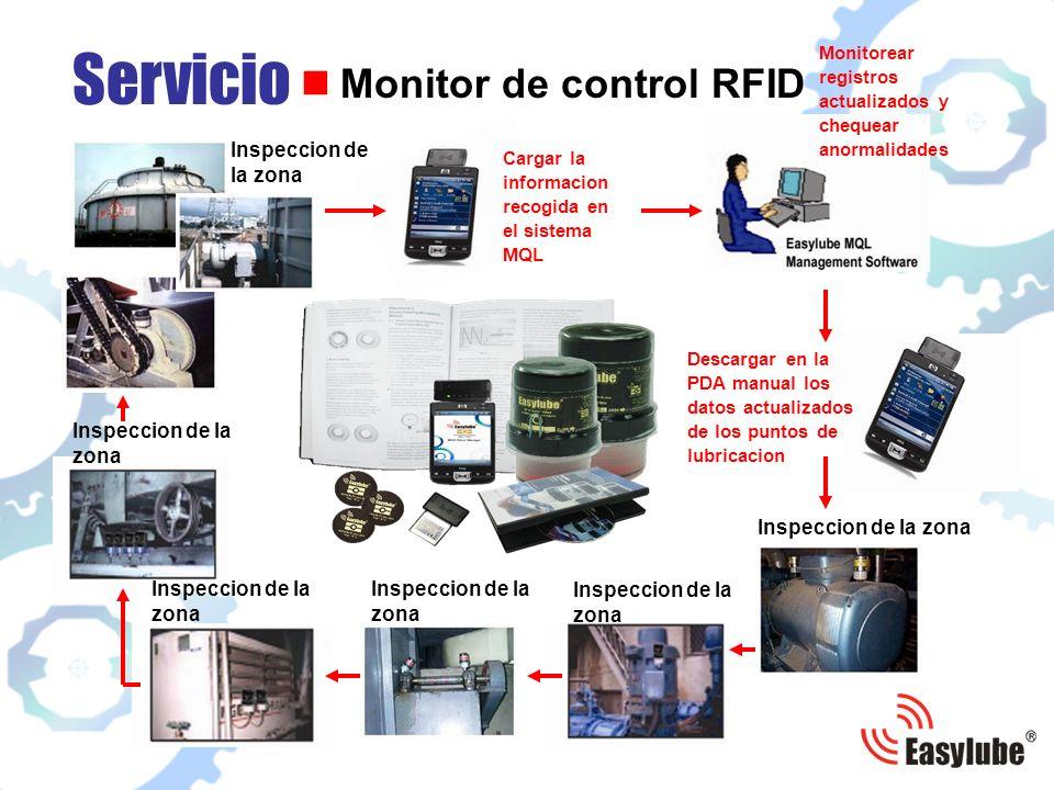 Servicio Monitor de control RFID Inspeccion de la zona