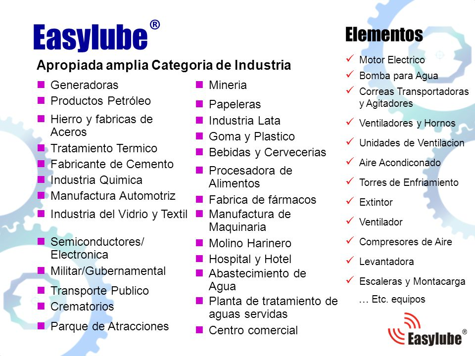 Apropiada amplia Categoria de Industria