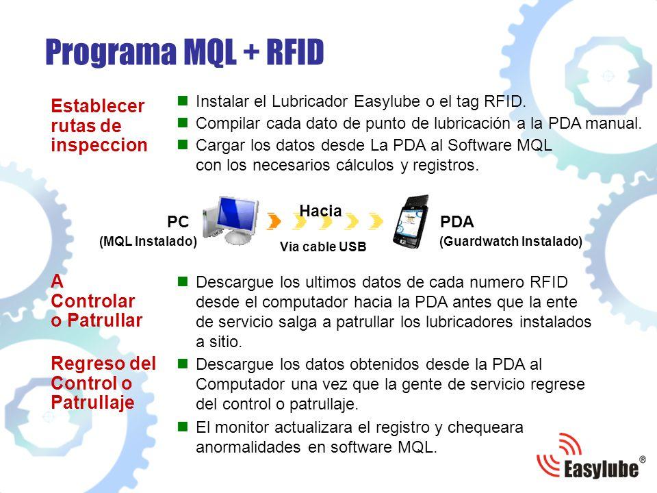 Programa MQL + RFID Establecer rutas de inspeccion