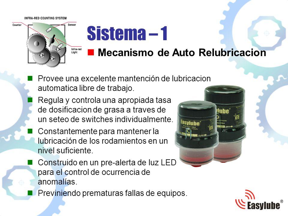 Sistema – 1 Mecanismo de Auto Relubricacion