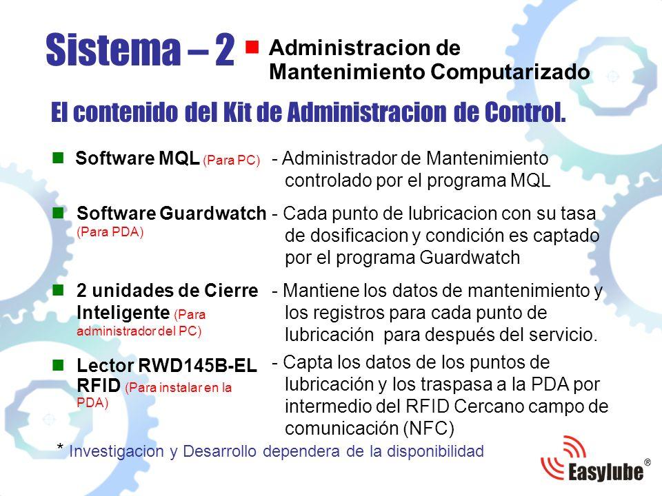 Sistema – 2 El contenido del Kit de Administracion de Control.