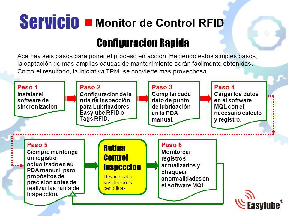 Servicio Monitor de Control RFID Configuracion Rapida Rutina Control