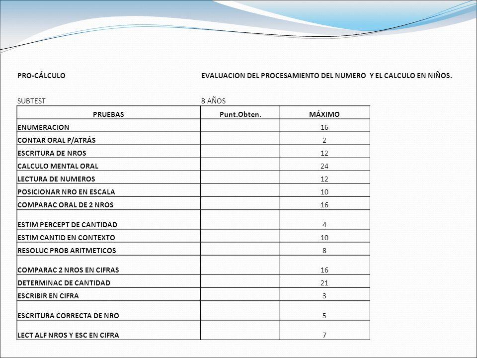 PRO-CÁLCULO EVALUACION DEL PROCESAMIENTO DEL NUMERO Y EL CALCULO EN NIÑOS. SUBTEST. 8 AÑOS. PRUEBAS.