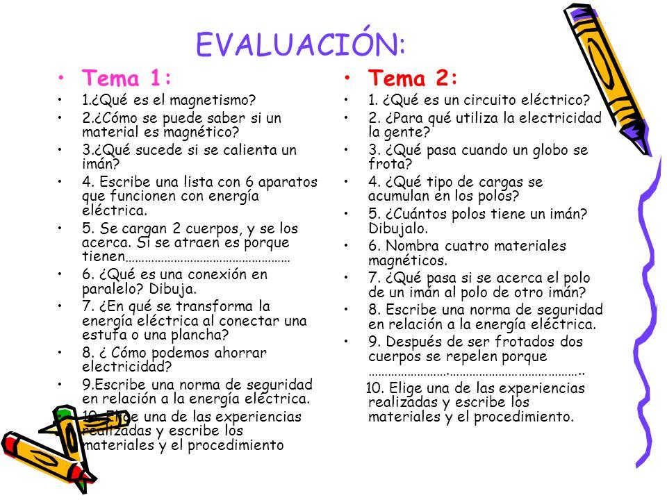 EVALUACIÓN: Tema 1: Tema 2: 1.¿Qué es el magnetismo