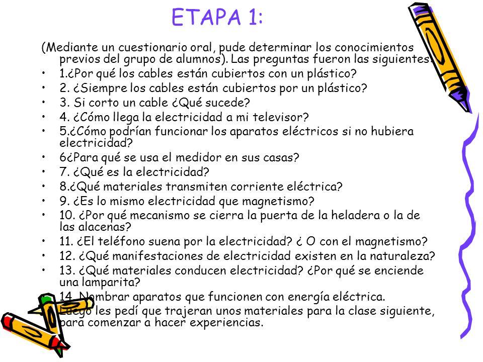 ETAPA 1: (Mediante un cuestionario oral, pude determinar los conocimientos previos del grupo de alumnos). Las preguntas fueron las siguientes: