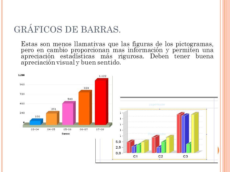 GRÁFICOS DE BARRAS.