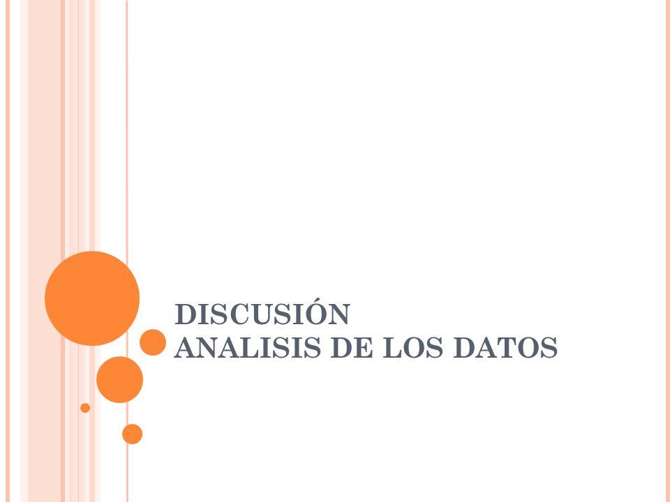 DISCUSIÓN ANALISIS DE LOS DATOS