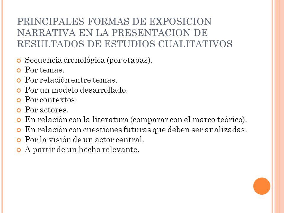 PRINCIPALES FORMAS DE EXPOSICION NARRATIVA EN LA PRESENTACION DE RESULTADOS DE ESTUDIOS CUALITATIVOS