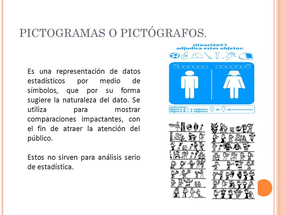 PICTOGRAMAS O PICTÓGRAFOS.
