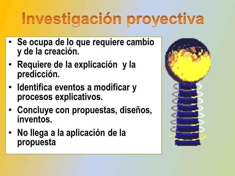 Investigación proyectiva