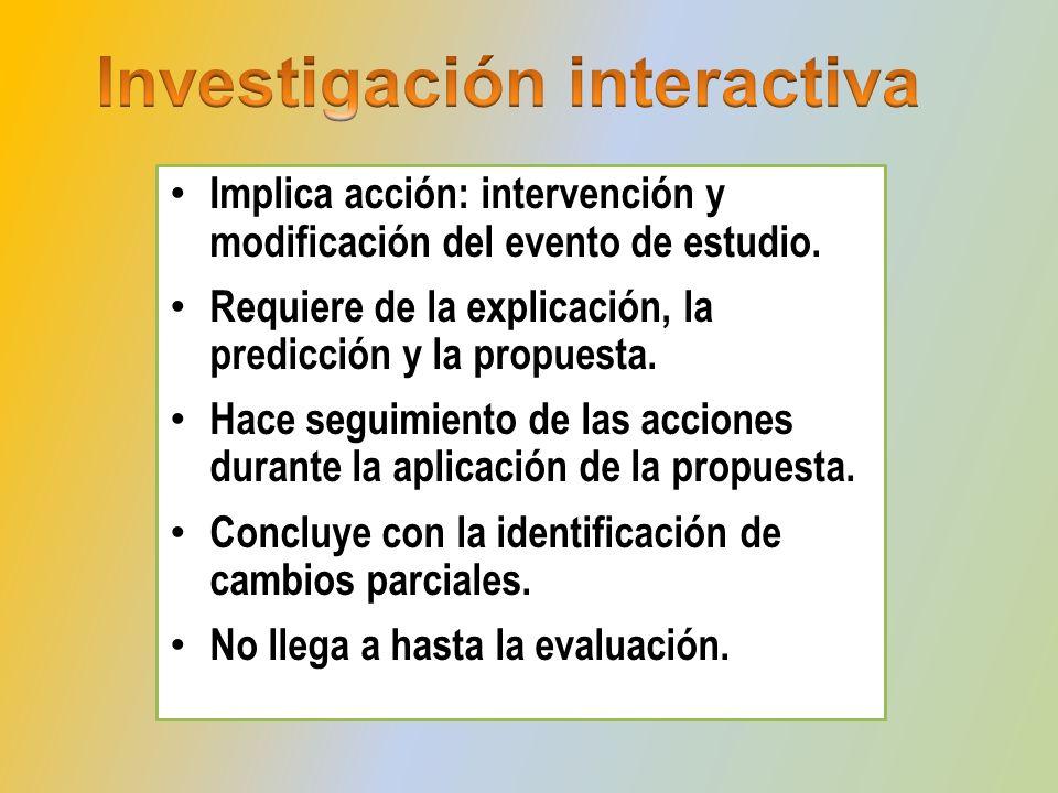 Investigación interactiva