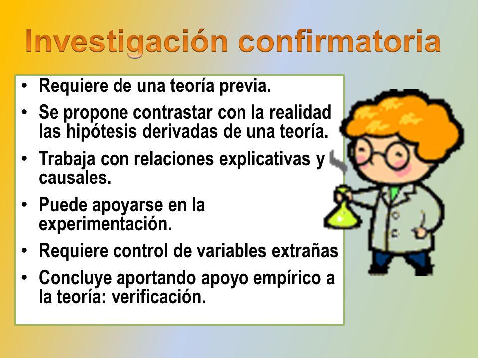 Investigación confirmatoria