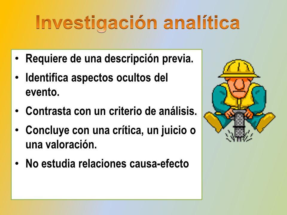 Investigación analítica