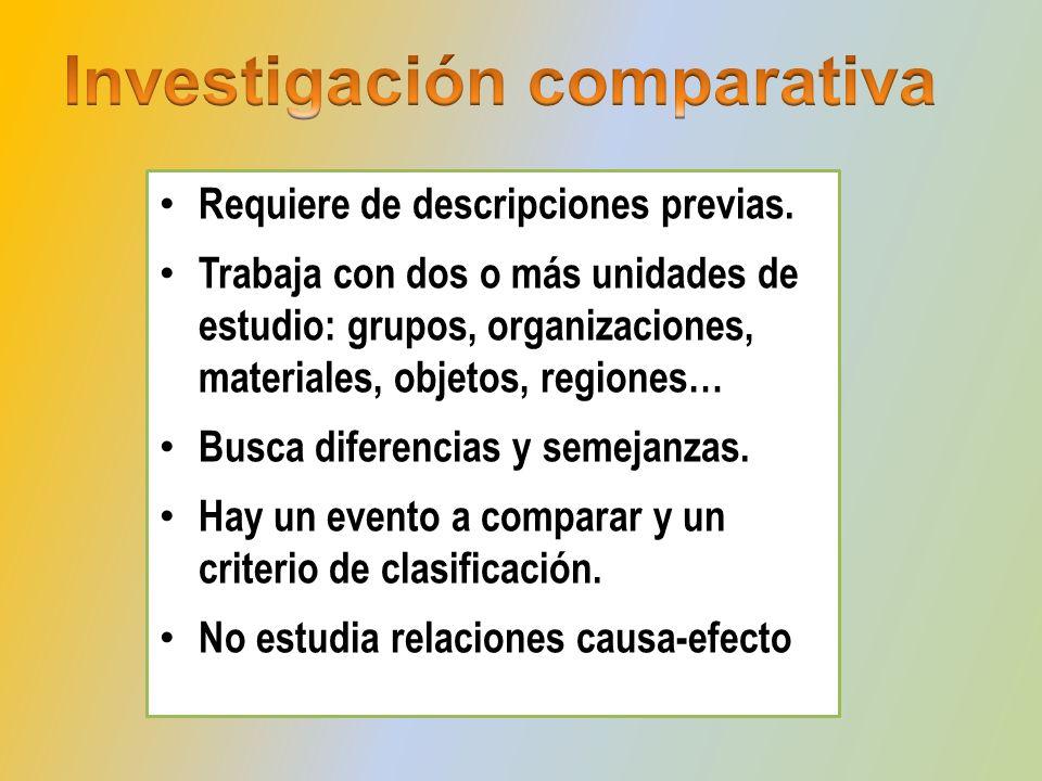 Investigación comparativa