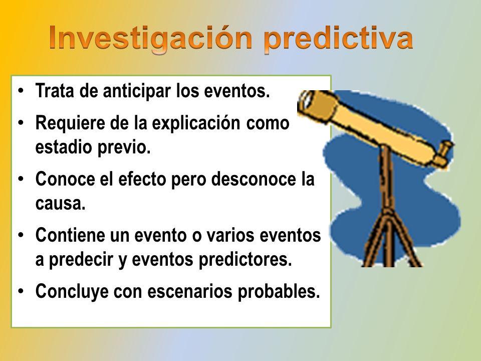 Investigación predictiva