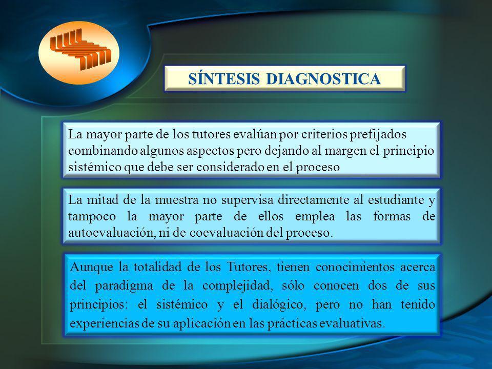 SÍNTESIS DIAGNOSTICA