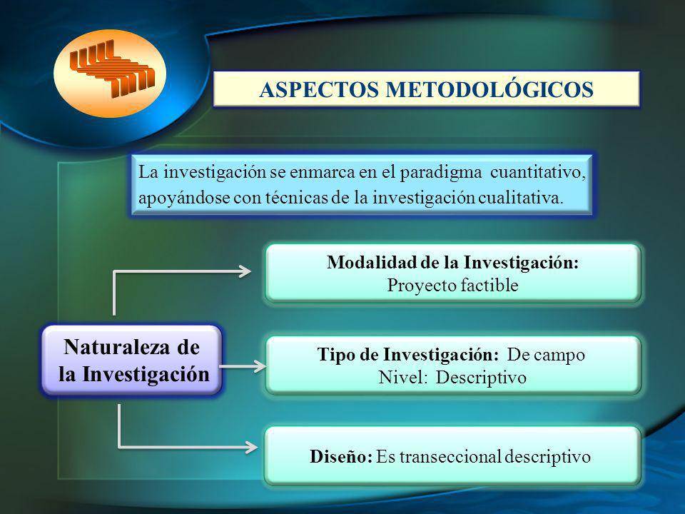 ASPECTOS METODOLÓGICOS Modalidad de la Investigación: