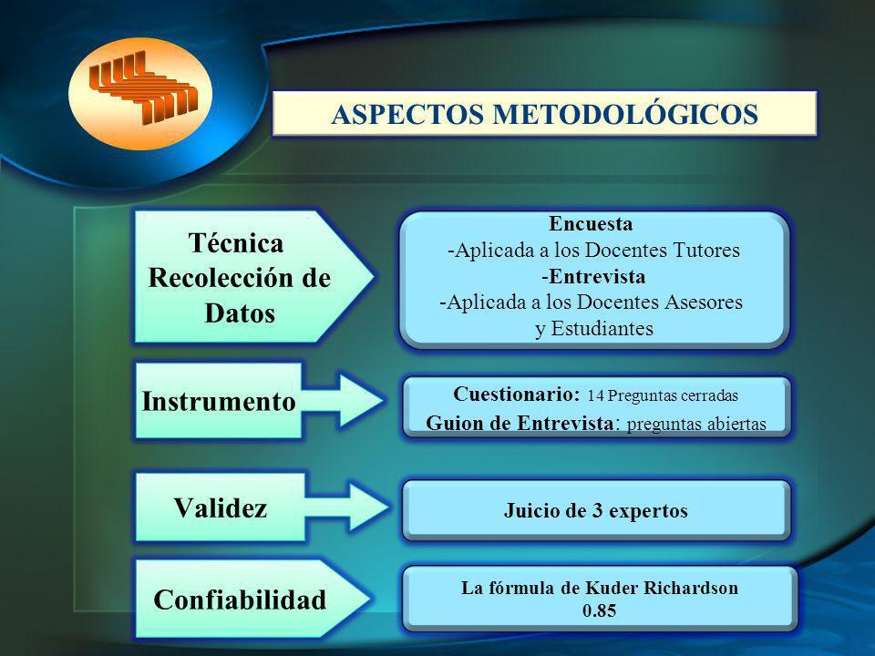 ASPECTOS METODOLÓGICOS La fórmula de Kuder Richardson