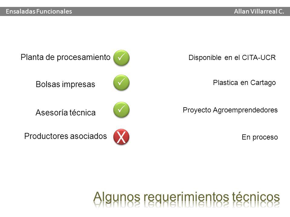 X Algunos requerimientos técnicos P P P Planta de procesamiento