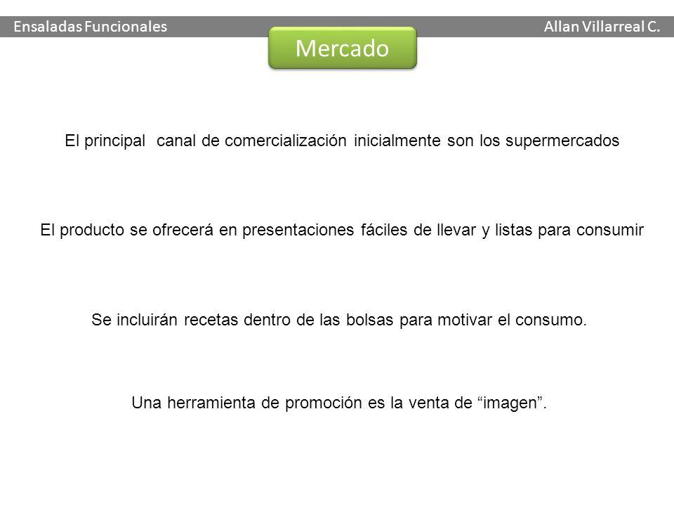 Mercado Ensaladas Funcionales Allan Villarreal C.
