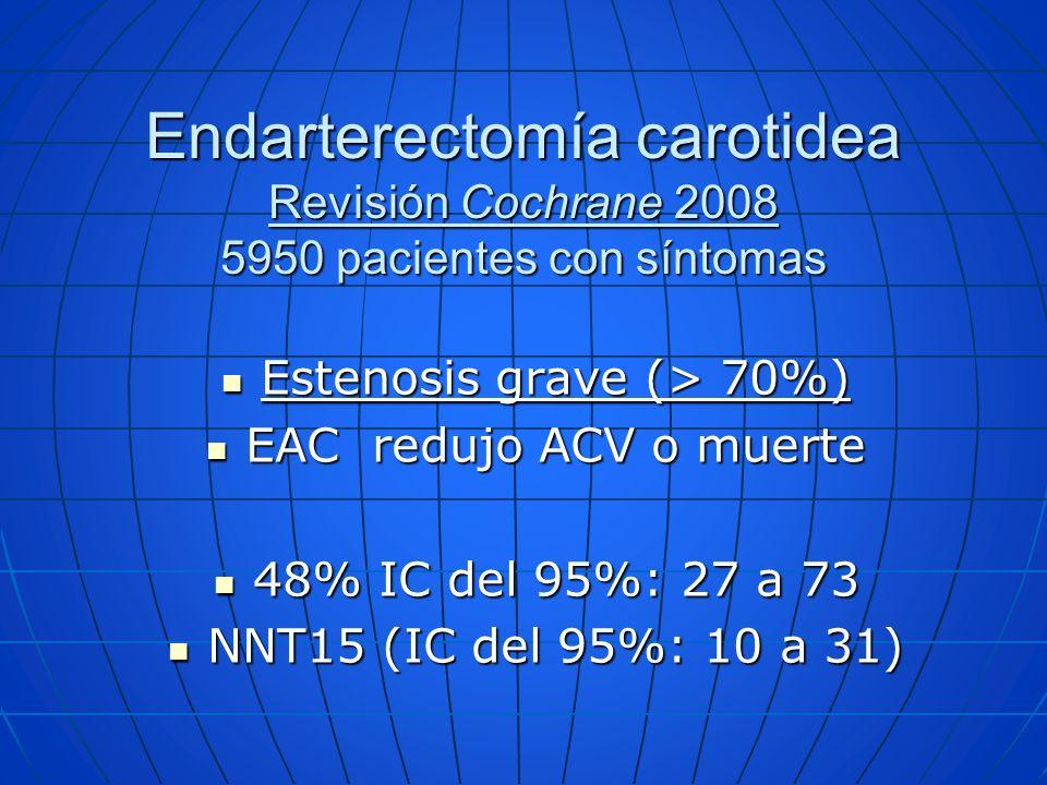 Estenosis grave (> 70%)
