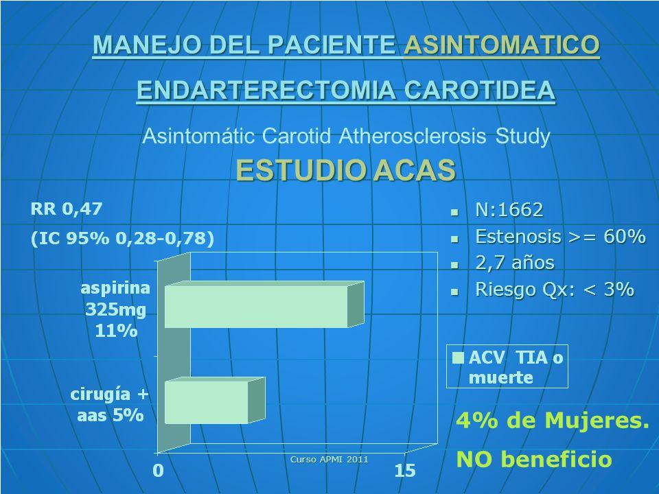 MANEJO DEL PACIENTE ASINTOMATICO ENDARTERECTOMIA CAROTIDEA Asintomátic Carotid Atherosclerosis Study ESTUDIO ACAS
