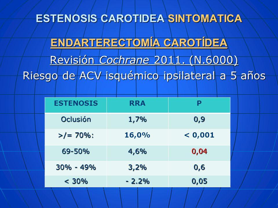 ESTENOSIS CAROTIDEA SINTOMATICA ENDARTERECTOMÍA CAROTÍDEA