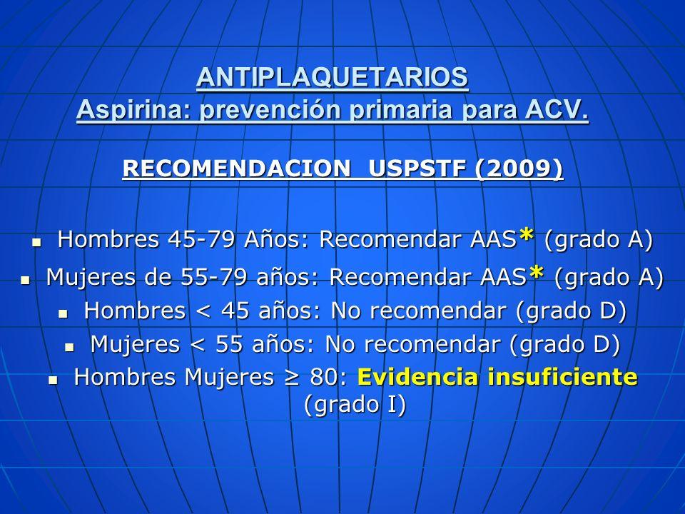 ANTIPLAQUETARIOS Aspirina: prevención primaria para ACV.