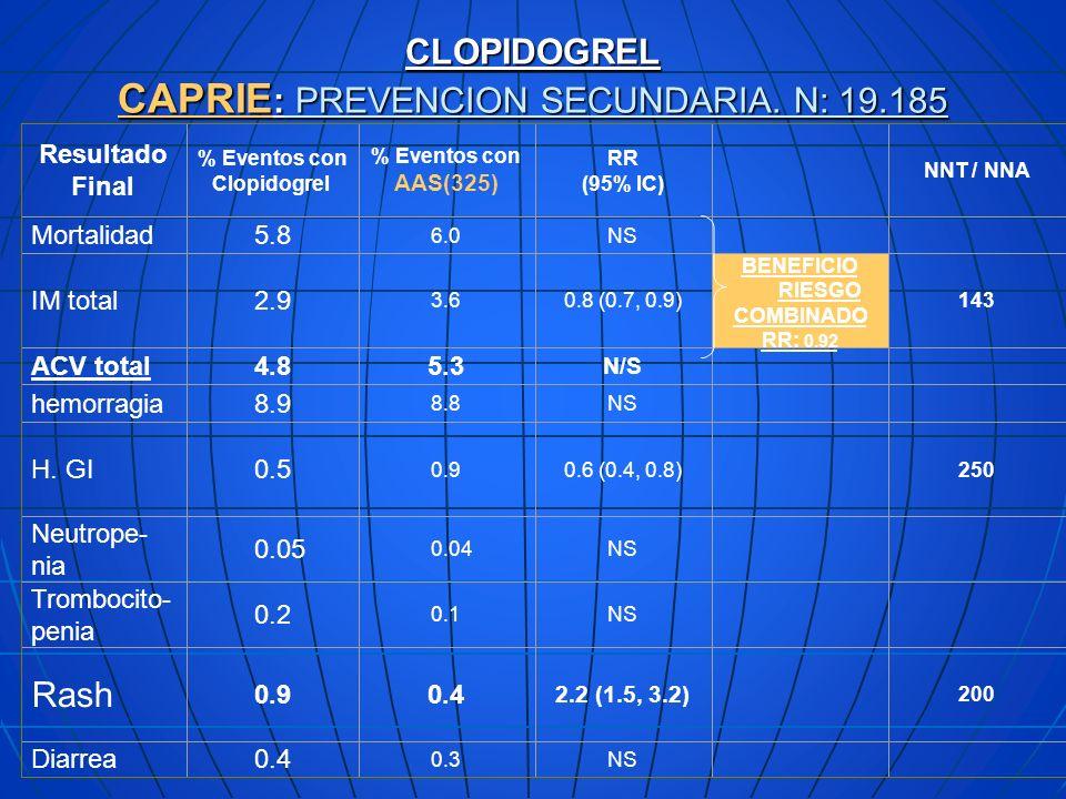 CLOPIDOGREL CAPRIE: PREVENCION SECUNDARIA. N: 19.185