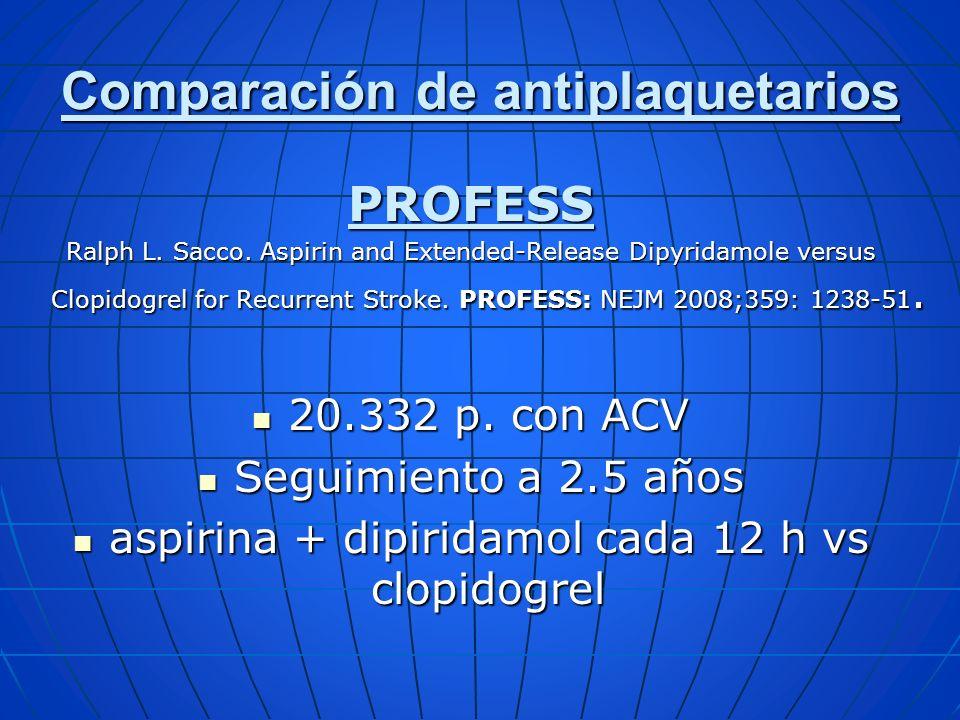 Comparación de antiplaquetarios