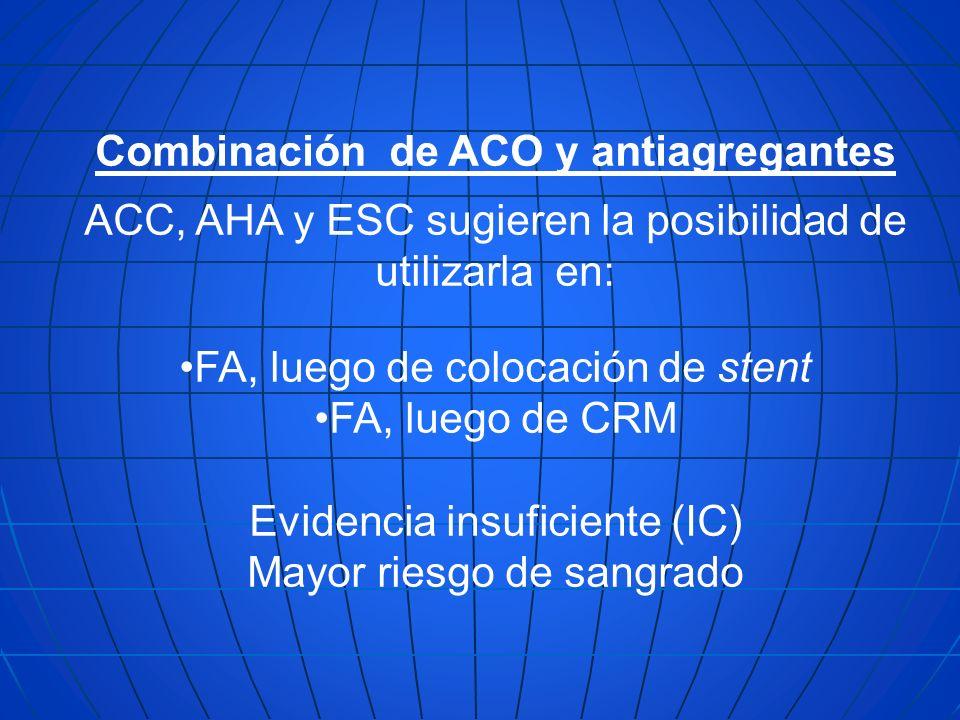 Combinación de ACO y antiagregantes